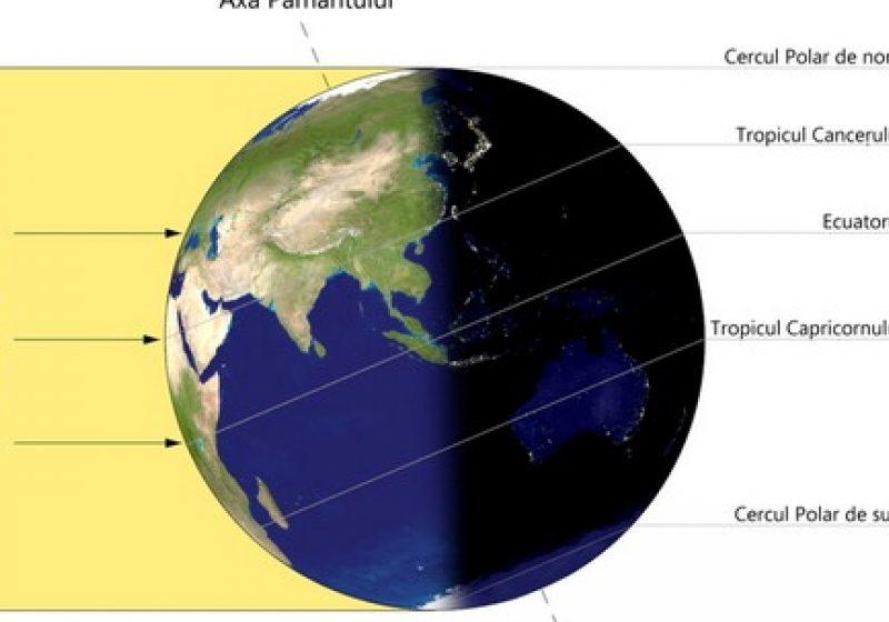 Pe 21 Iunie are loc solstiţiul de vară