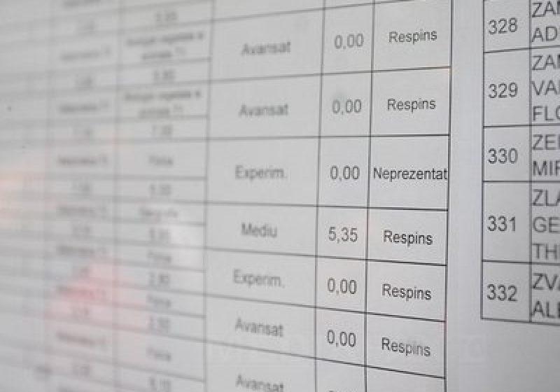 BACALAUREAT, SESIUNEA A II-A: Probele scrise încep luni cu limba română. Peste 62.000 de elevi sunt înscrişi