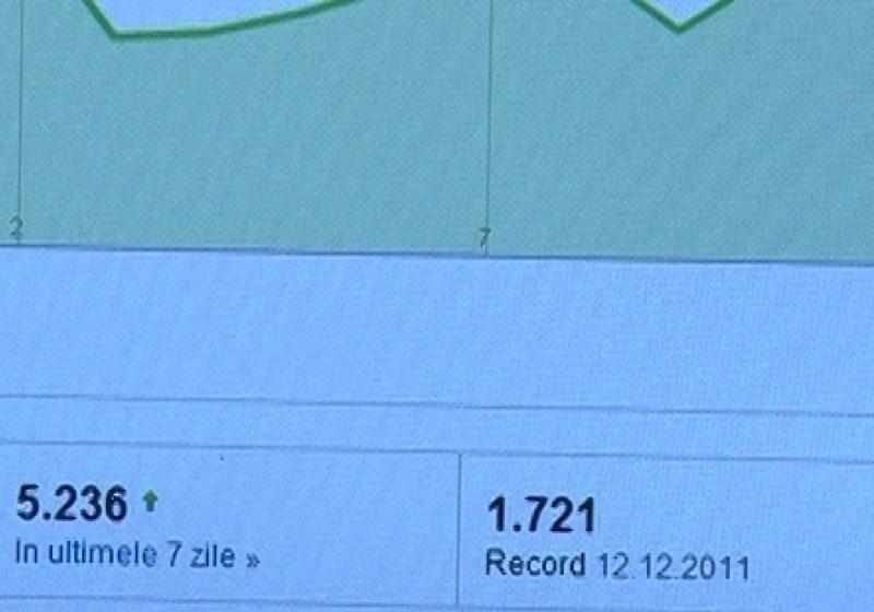 Record de vizitatori pe siteul de stiri www.maramedia.ro