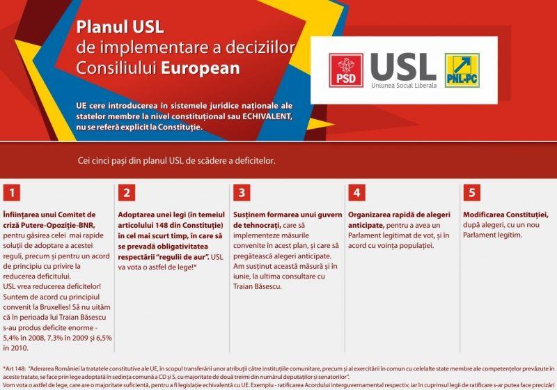 USL: Planul de implementare a deciziilor Consiliului European
