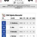 Surpriza campionatului – CSM Sighet învinge Constanța cu 86-84, într-un final de meci electrizant