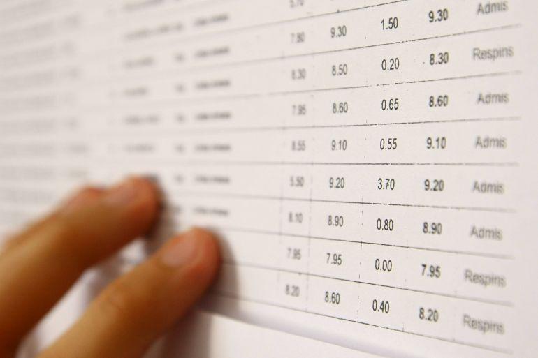 Azi se afișează rezultatele la Evaluarea Națională, 2020