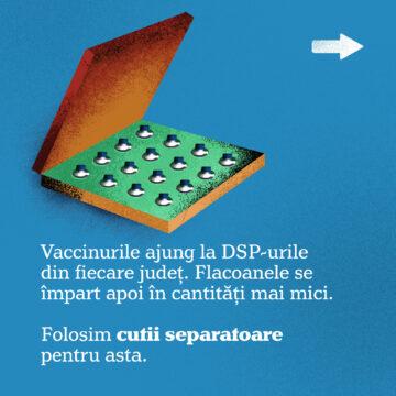 Note explicative privind vaccinarea anticovid