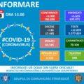 64 de cazuri noi de COVID-19 în Maramureș în ultimele 24 de ore