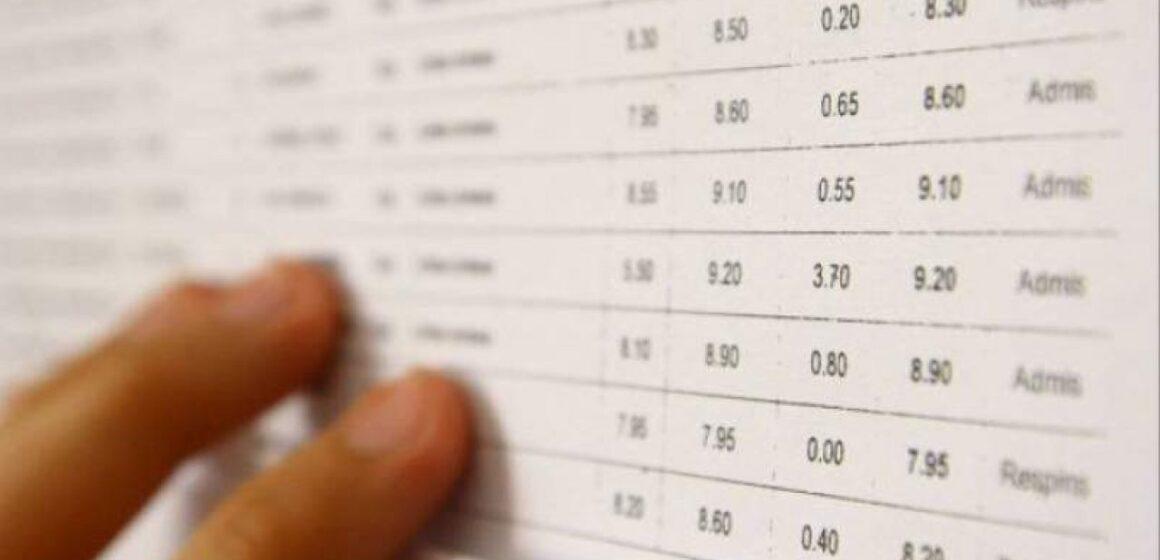 VIDEO   S-au afișat rezultatele la Bacalaureat. Trei elevi din județul Maramureș au obținut media 10