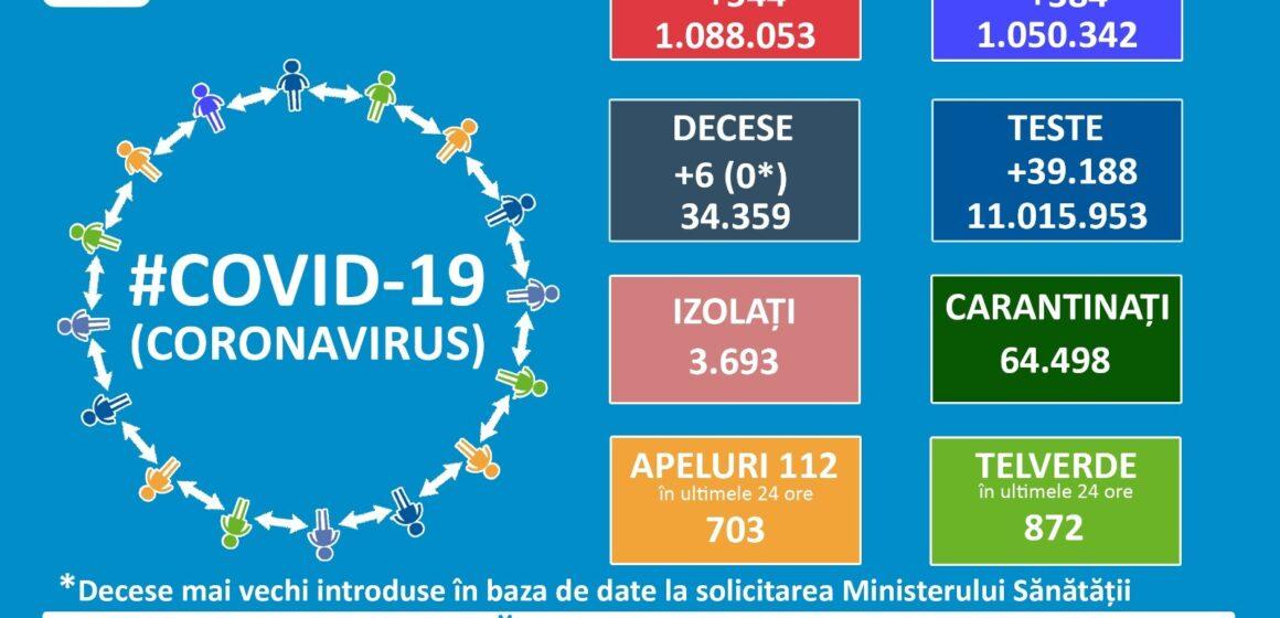În ultimele 14 zile au fost 10 cazuri noi de COVID-19 în județul Maramureș