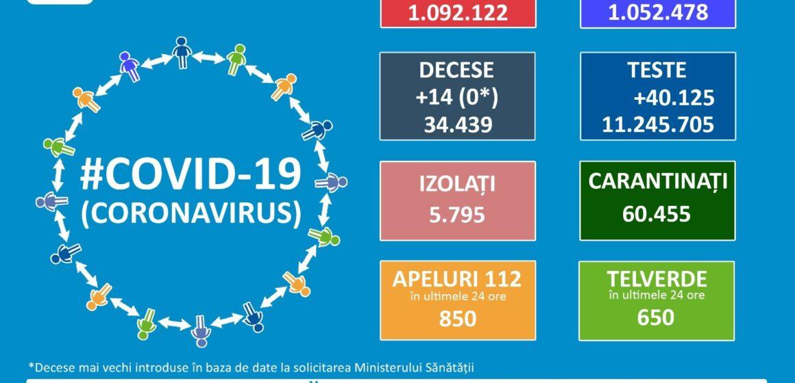 Crește sensibil numărul de infectați cu SARS-COV-2 în județul Maramureș