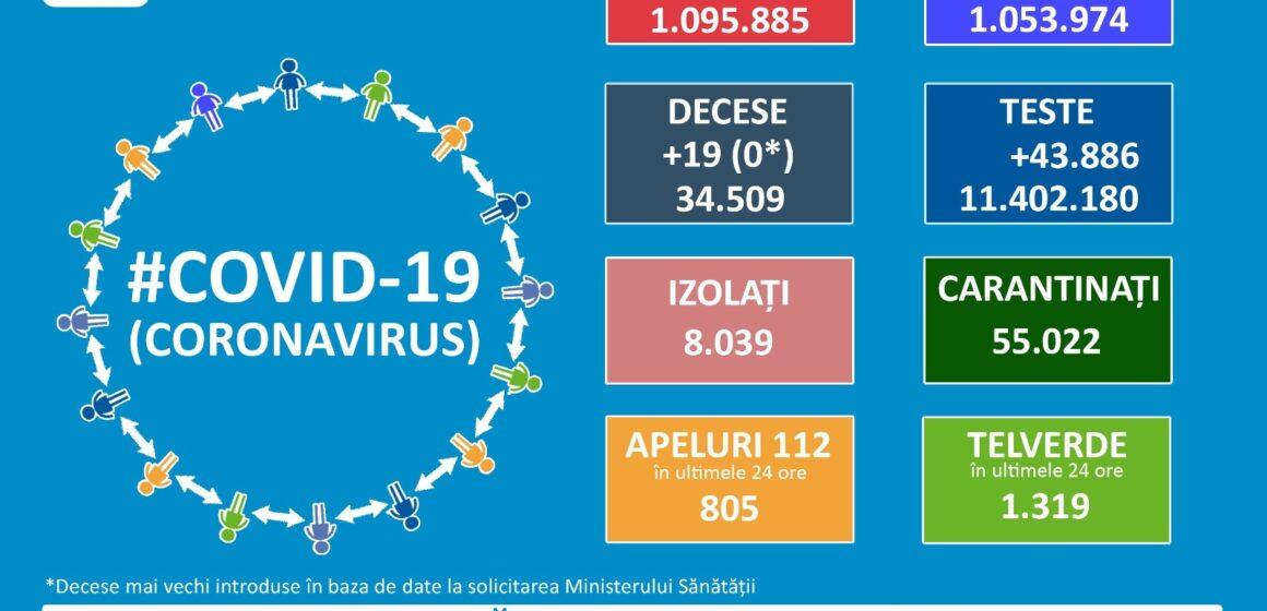 Decesul numărul 1101 în Maramureș infectat cu SARS-COV-2