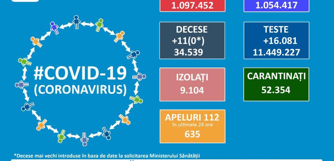 În ultimele trei zile au fost imunizate 364 de persoane în Maramureș și au crescut numărul persoanelor izolate
