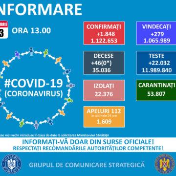 A crescut numărul de pacienți internați cu coronavirus în Maramureș