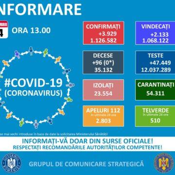 155 de cazuri de infectare cu coronavirus s-au înregistrat în Maramureș în ultimele 24 de ore, record negativ pe țară